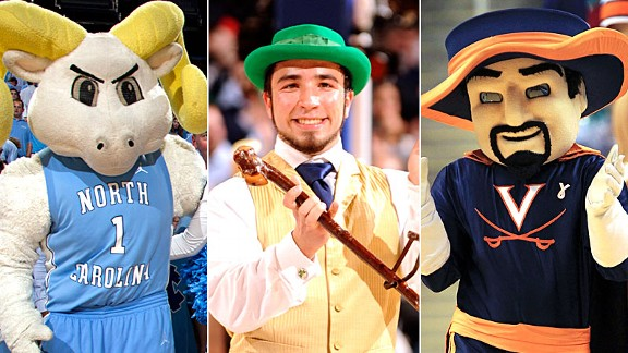 College Mascots