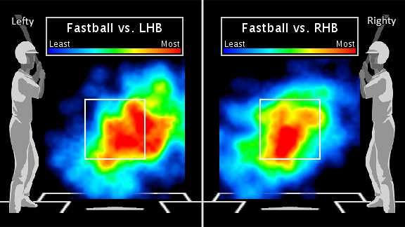 Darvish Heatmap