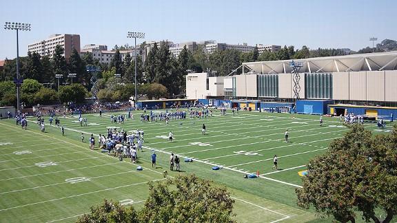 UCLA practice