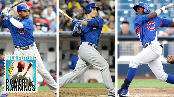 Starlin Castro, Anthony Rizzo and Jorge Soler