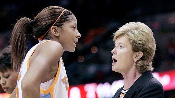 Summitt-Parker
