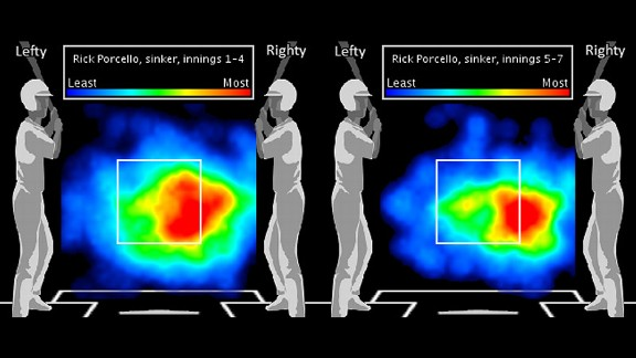 Rick Porcello (sinker map)