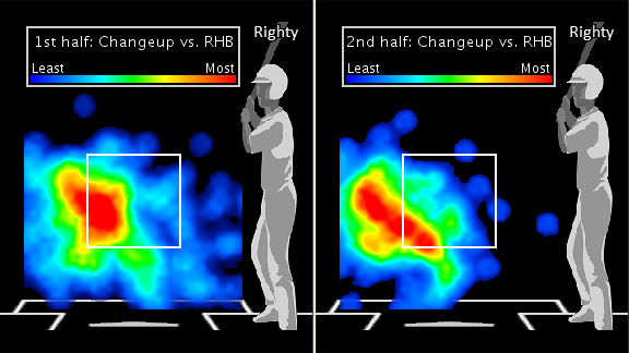Mike Minor Heatmap