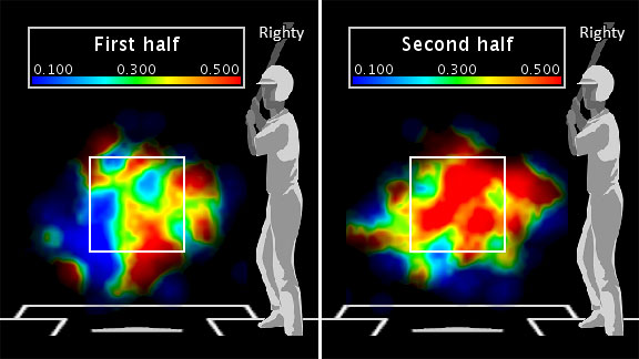 Buster Posey heat map