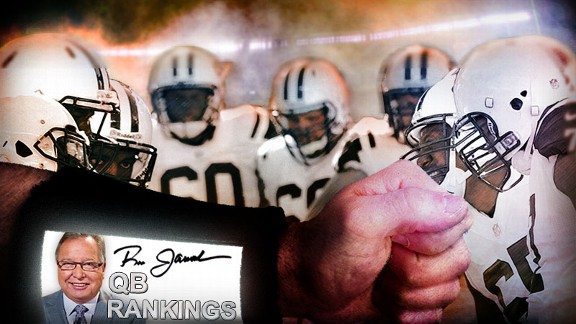 NFL Jaworski QB Rankings illustration