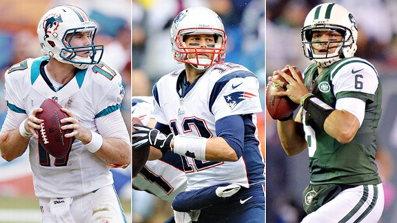 Sizing up the AFC East