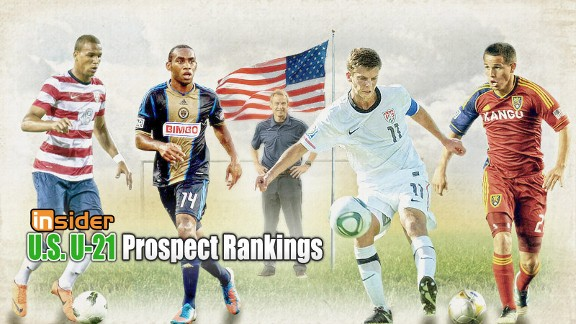 U.S. U-21 Soccer ranks Illustration
