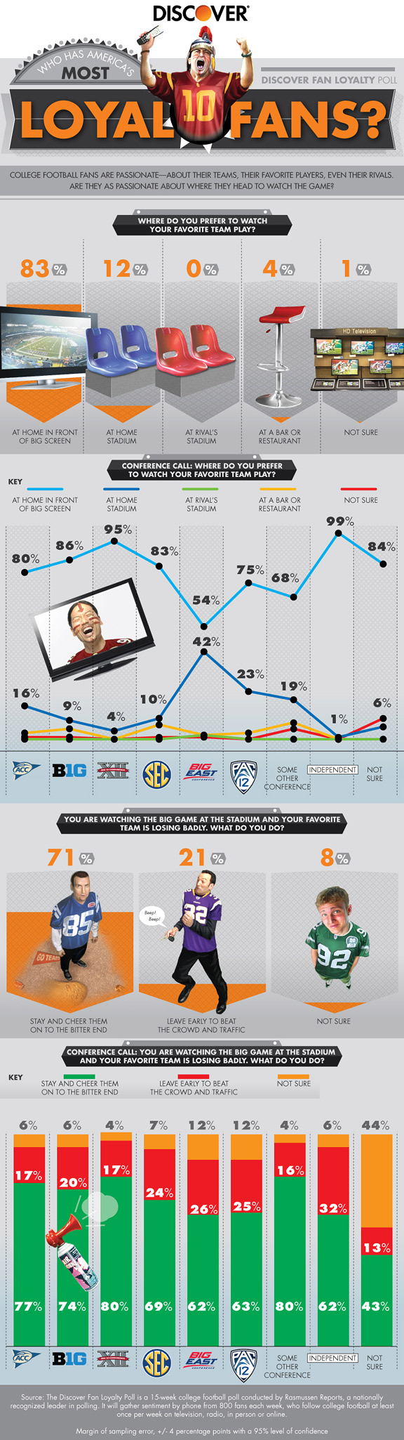 Infographic on college football fan preferences