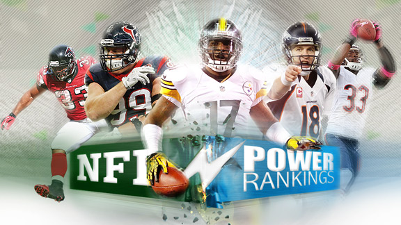 NFL Power Rankings