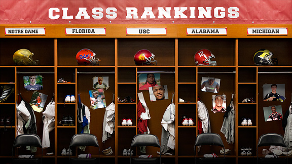 Class Rankings