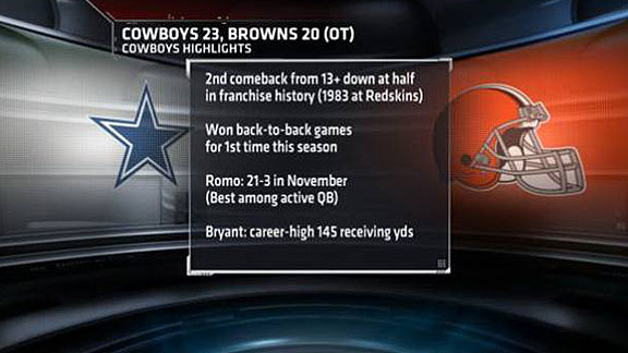 Cowboy graphic