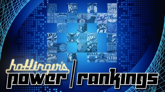 Hollingers Power Rankings