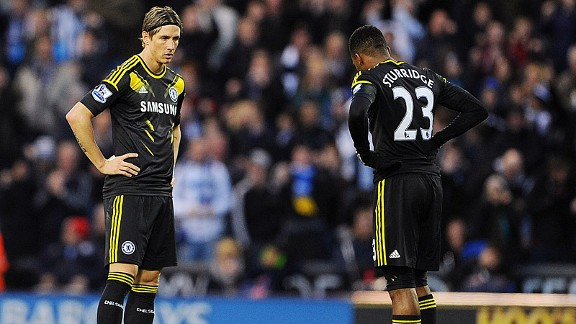 Fernando Torres and Daniel Sturridge