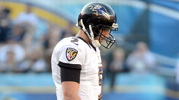 Joe Flacco should still be in Ravens' future