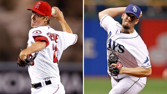Zack Greinke, James Shields