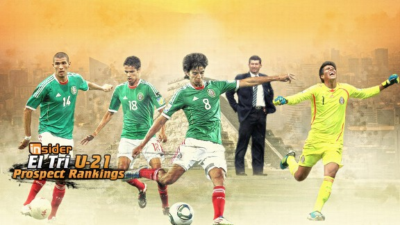 Insider El Tri Youth Rankings