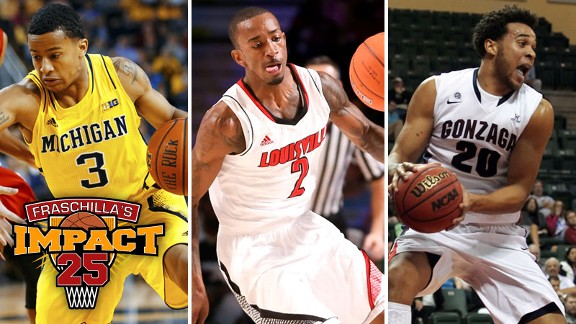 Trey Burke, Russ Smith, Gonzaga's Elias Harris