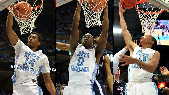 Tar Heel Forwards