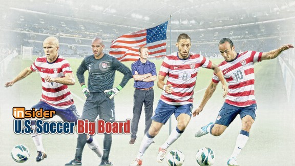 US Soccer Big Board