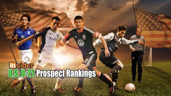 Soccer Prospects