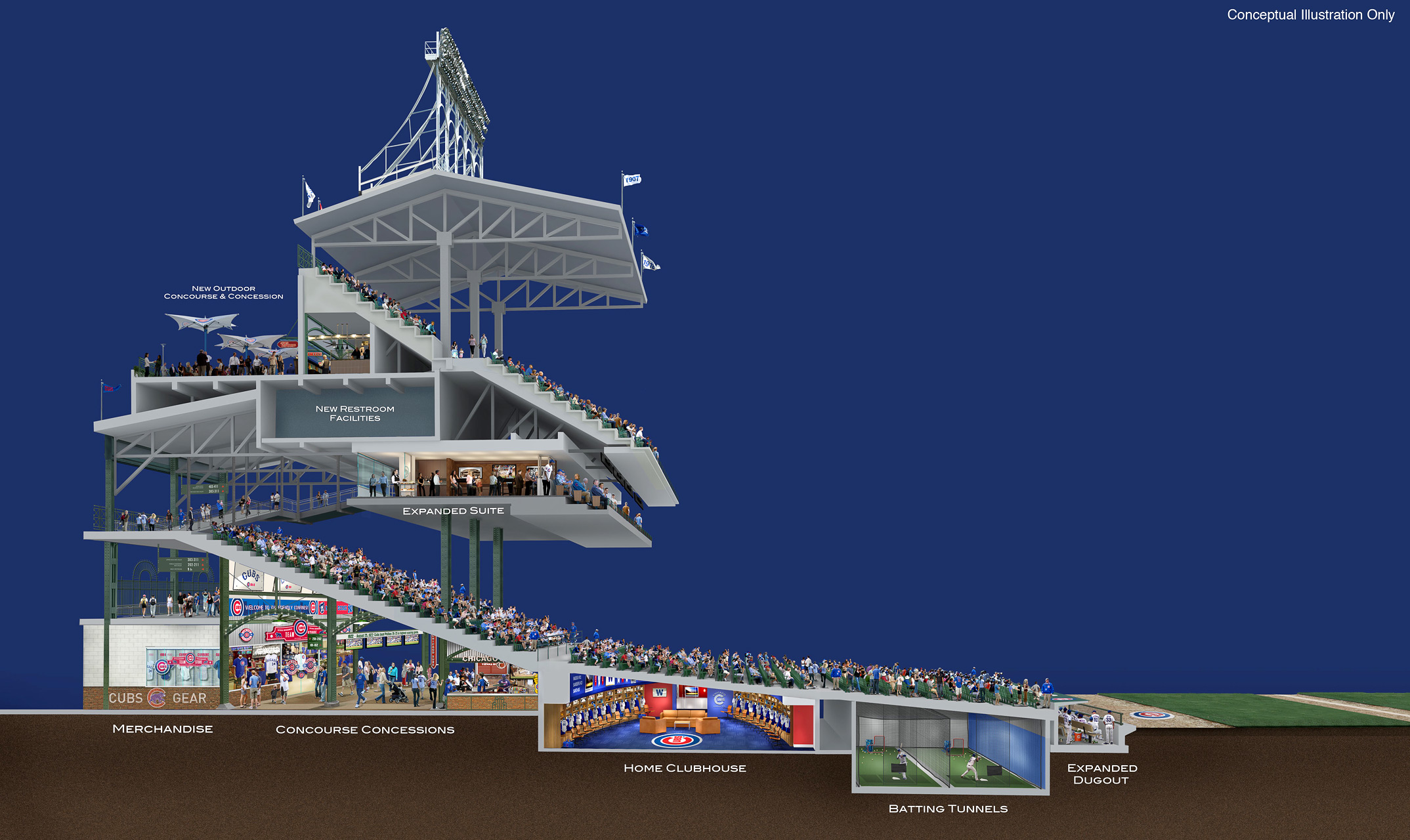 Wrigley Renderings Clubhouse Stands Proposed Wrigley