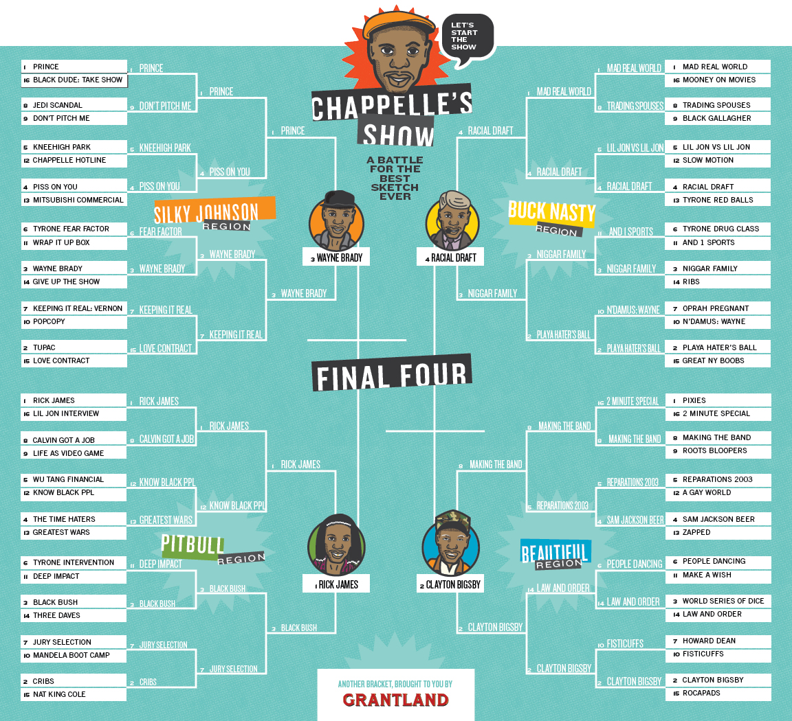 Chappelle Bracket5