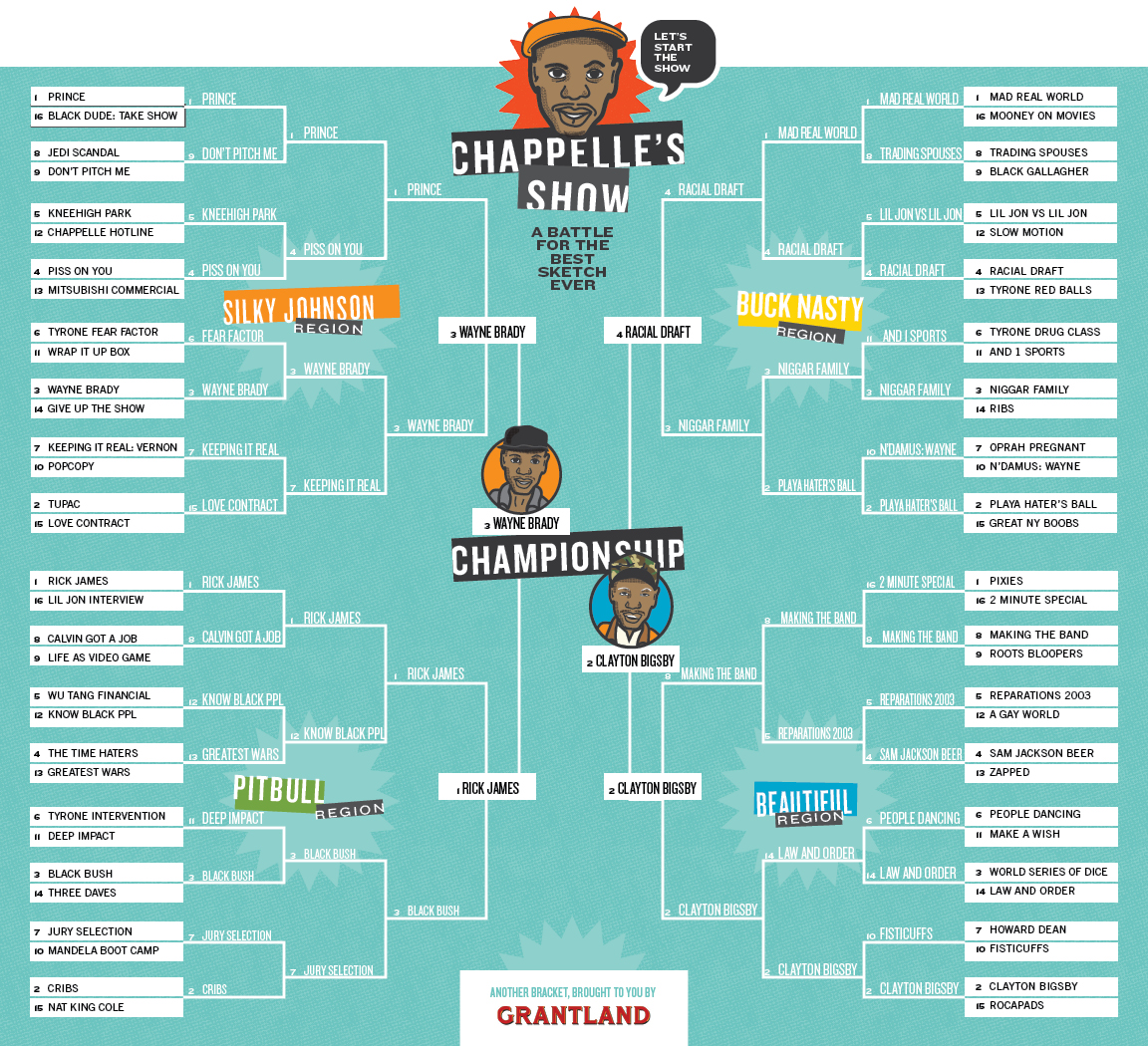 Chappelle Bracket6