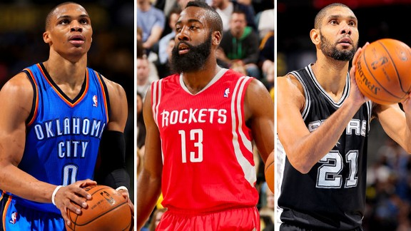 Russell Westbrook, James Harden and Tim Duncan
