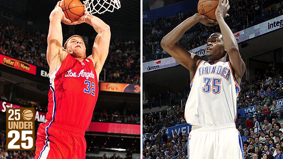 Blake Griffin and Kevin Durant