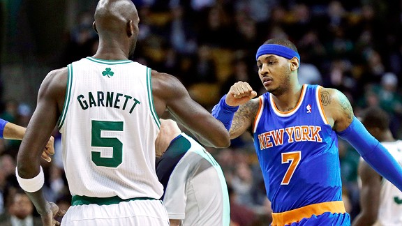 Kevin Garnett and Carmelo Anthony