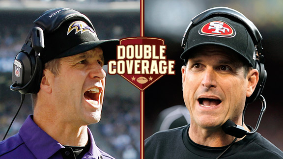 John and Jim Harbaugh