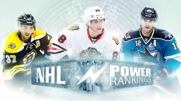NHL Power Rankings