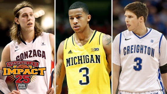 Kelly Olynyk, Trey Burke, Doug McDermott