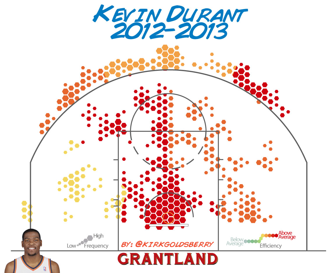 Durant Hex 