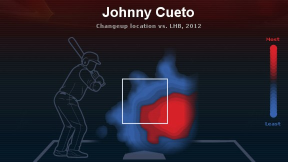 Johnny Cueto heat map