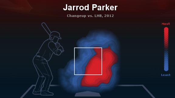 Jarrod Parker