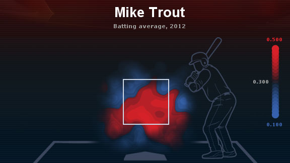 Mapa de calor Mike Trout