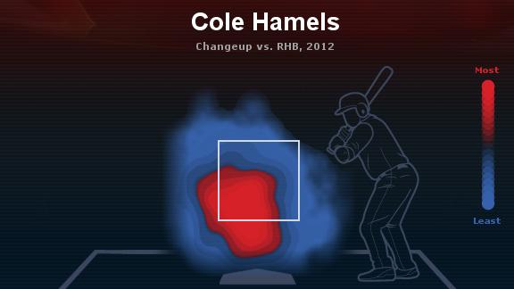 Cole Hamels Heat Map