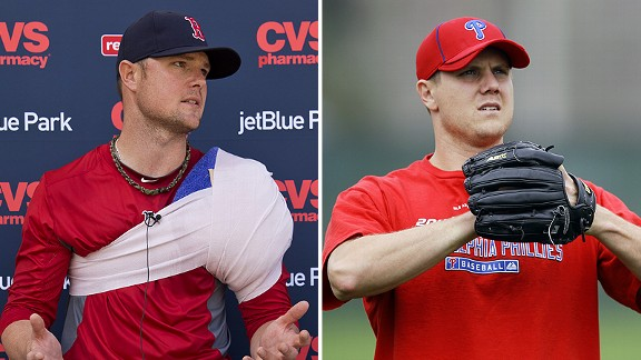 Jon Lester and Jonathan Papelbon
