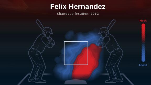 Felix Hernandez Heatmap