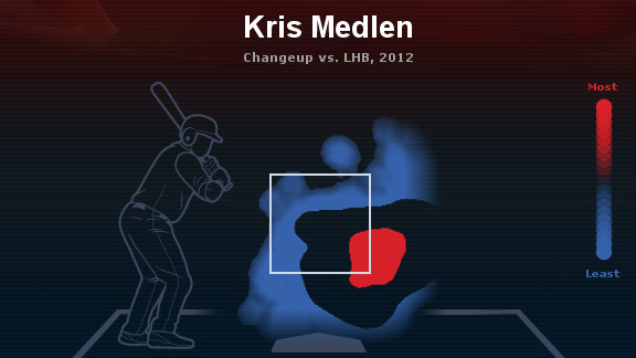 Kris Medlen heat map