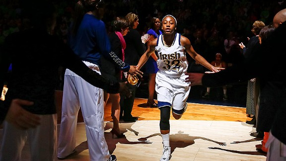 Jewell Loyd