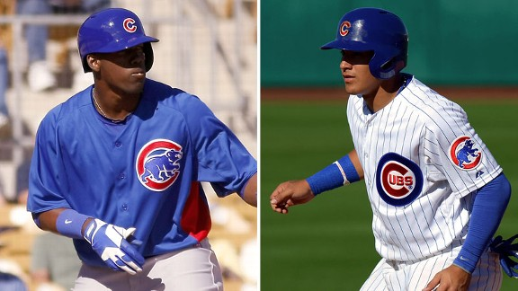 Jorge Soler, Javier Baez