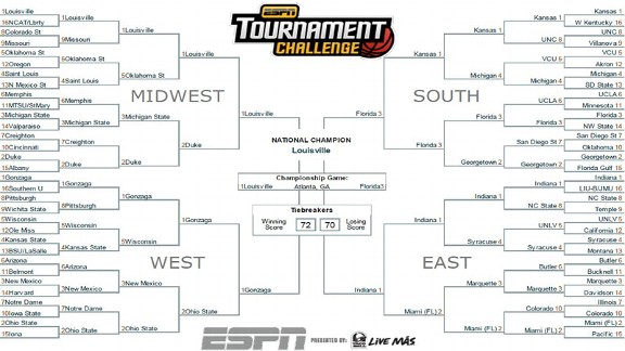 ESPN Sixty-three of the 68 teams in the tournament would have also