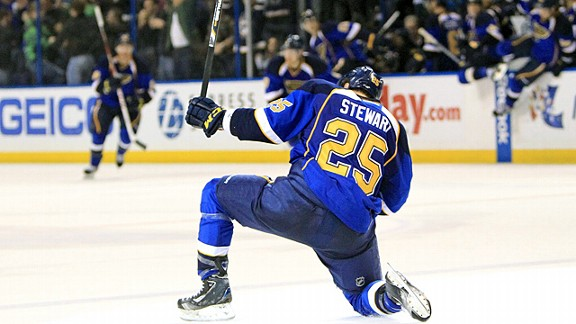 St. Louis Blues right wing Chris Stewart