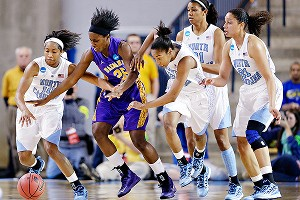 Albany vs North Carolina