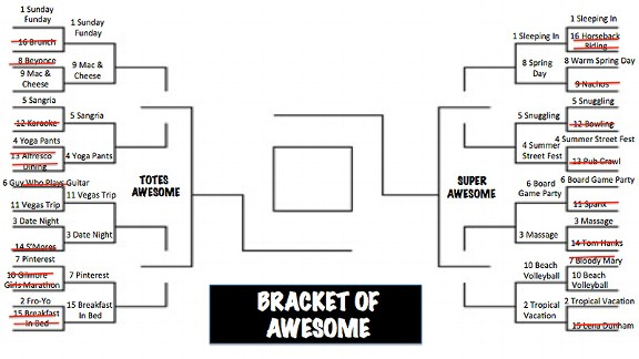 Bracket of Awesome: Round 2