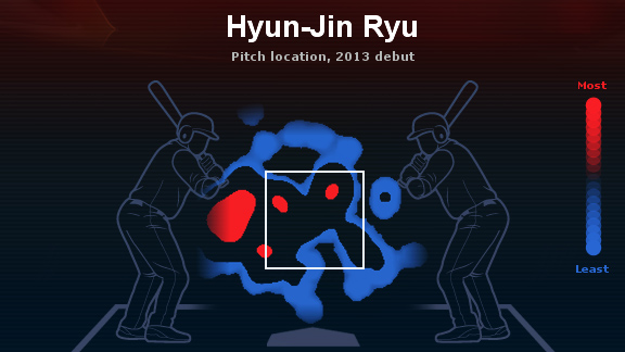 Hyun-Jin Ryu Heat Map