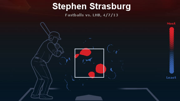Stephen Strasburg heat map