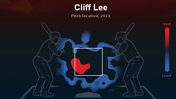 Cliff Lee Heatmap